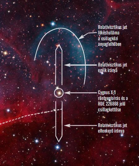 Cygnus X-1 ábra